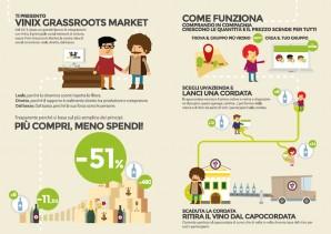 Vinix Grassroots Market, social commerce
